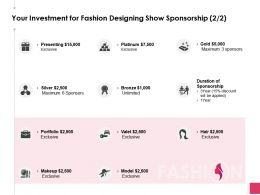 Your Investment For Fashion Designing Show Sponsorship Ppt Presentation