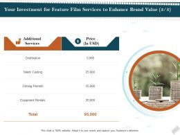 Your Investment For Feature Film Services To Enhance Brand Value Casting Ppt File