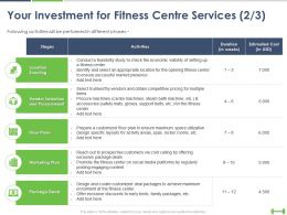 Your Investment For Fitness Centre Services Location Ppt Powerpoint Presentation Clipart