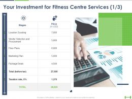 Your Investment For Fitness Centre Services Marketing Ppt Powerpoint Presentation Deck