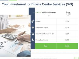 Your Investment For Fitness Centre Services Supplements Ppt Powerpoint Presentation Samples