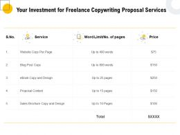 Your Investment For Freelance Copywriting Proposal Services Ppt Slides