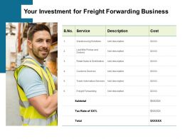 Your Investment For Freight Forwarding Business Ppt Powerpoint Summary