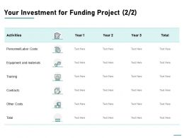 Your Investment For Funding Project Materials Ppt Powerpoint Presentation