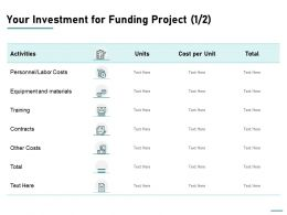 Your Investment For Funding Project Training Ppt Powerpoint Presentation File