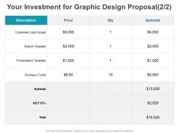 Your Investment For Graphic Design Proposal Management Ppt Powerpoint Presentation