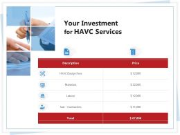 Your Investment For HAVC Services Ppt Powerpoint Presentation Professional Elements