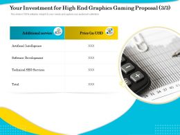 Your Investment For High End Graphics Gaming Proposal Development Ppt File Aids