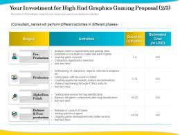 Your Investment For High End Graphics Gaming Proposal Stages Ppt File Formats