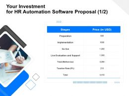 Your Investment For HR Automation Software Proposal Implementation Ppt File Formats
