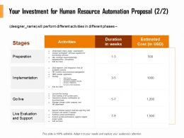 Your Investment For Human Resource Automation Proposal Implementation Ppt Inspiration
