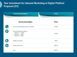 Your Investment For Inbound Marketing At Digital Platform Proposal L1512 Ppt Portfolio Slides