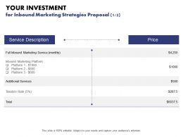 Your Investment For Inbound Marketing Strategies Proposal Price Ppt Powerpoint Summary