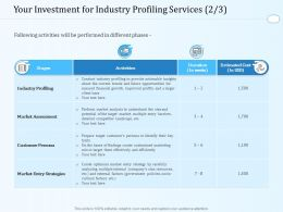 Your Investment For Industry Profiling Services L1609 Ppt Powerpoint File Gridlines