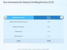 Your Investment For Industry Profiling Services Price Ppt Powerpoint File Examples