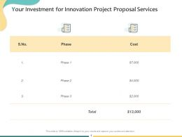 Your Investment For Innovation Project Proposal Services Ppt Powerpoint Presentation Styles Deck
