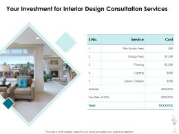 Your Investment For Interior Design Consultation Services Ppt Powerpoint Presentation Icon
