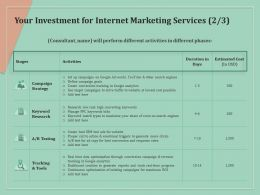 Your Investment For Internet Marketing Services Campaign Ppt Powerpoint Outline