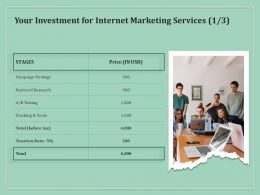 Your Investment For Internet Marketing Services Research Ppt Gallery Objects