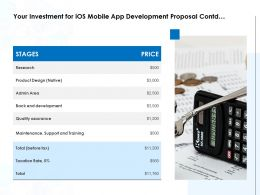 Your Investment For IOS Mobile App Development Proposal Contd Ppt Professional