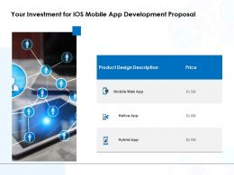 Your Investment For IOS Mobile App Development Proposal Ppt Format