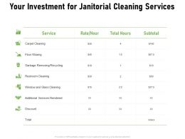 Your Investment For Janitorial Cleaning Services Ppt Powerpoint Presentation Show