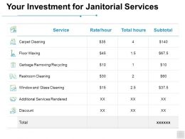 Your Investment For Janitorial Services Table Ppt Powerpoint Presentation Inspiration Templates
