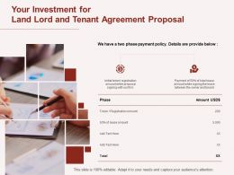 Your Investment For Land Lord And Tenant Agreement Proposal Ppt Powerpoint Presentation File