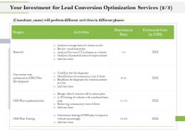 Your Investment For Lead Conversion Optimization Services Research Ppt Model