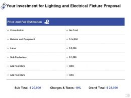 Your Investment For Lighting And Electrical Fixture Proposal Ppt Powerpoint Presentation