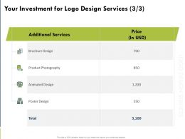 Your Investment For Logo Design Services Product Ppt Powerpoint Presentation Icon