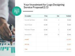 Your Investment For Logo Designing Service Proposal Price Ppt Powerpoint