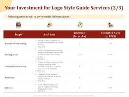 Your Investment For Logo Style Guide Services Delivery Ppt Powerpoint Files