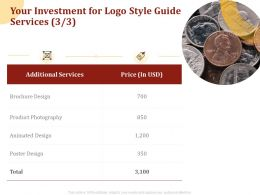 Your Investment For Logo Style Guide Services Design Ppt Powerpoint Presentation File