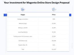 Your Investment For Magento Online Store Design Proposal Ppt Slide Download