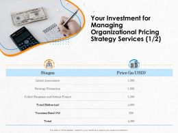 Your Investment For Managing Organizational Pricing Strategy Services Formation Ppt Clipart