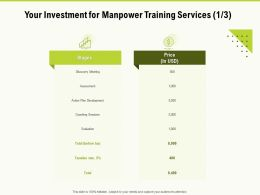 Your Investment For Manpower Training Services Assessment Ppt Powerpoint Presentation Summary