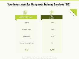 Your Investment For Manpower Training Services Ppt Powerpoint Presentation Slide