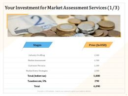 Your Investment For Market Assessment Services Stages Ppt Powerpoint File Design