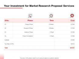 Your Investment For Market Research Proposal Services Ppt Powerpoint Presentation Pictures