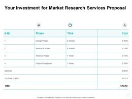 Your Investment For Market Research Services Proposal Ppt Powerpoint Presentation Styles Graphics