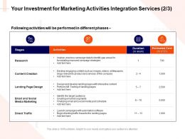 Your Investment For Marketing Activities Integration Services L1624 Ppt Inspiration