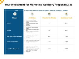 Your Investment For Marketing Advisory Proposal Ppt Powerpoint Styles Icon