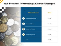 Your Investment For Marketing Advisory Proposal Ppt Powerpoint Visual Aids