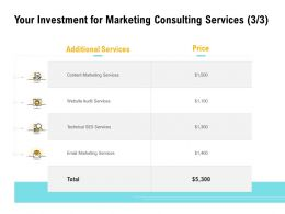 Your Investment For Marketing Consulting Services L1439 Ppt Powerpoint Inspiration