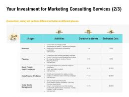 Your Investment For Marketing Consulting Services L1440 Ppt Powerpoint Layout Ideas