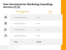 Your Investment For Marketing Consulting Services Ppt Powerpoint Presentation Gallery Slide