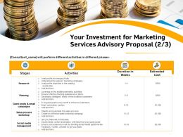 Your Investment For Marketing Services Advisory Proposal R172 Ppt Infographics