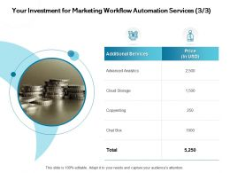 Your Investment For Marketing Workflow Automation Services Copywriting Ppt Presentation Icon