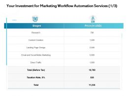 Your Investment For Marketing Workflow Automation Services Direct Traffic Ppt Presentation Ideas